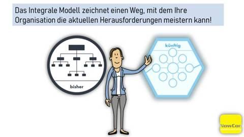 Integrales-Modell-Organisationen